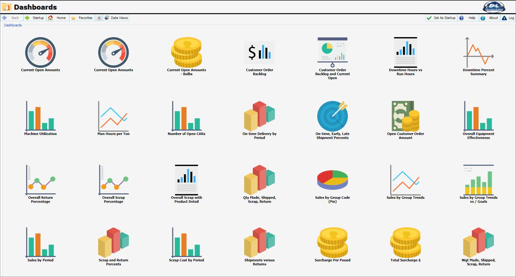 Key performance indicators of the enterprise. Analysis of performance indicators of the enterprise 12